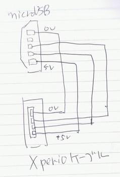 Xperia付属ケーブル.jpg